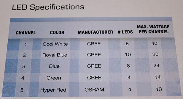 LED spec